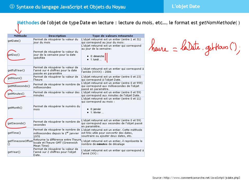 Syntaxe du langage JavaScript et Objets du Noyau L'objet Date Méthodes de l'objet de type Date en lecture : lecture du mois, etc…, le format est getNo