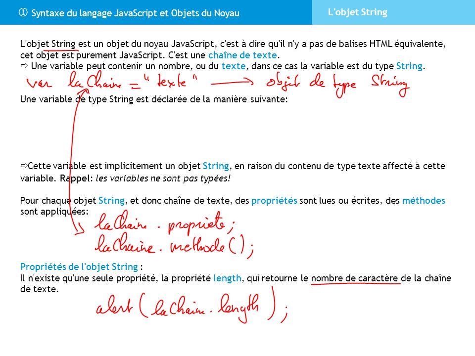 Syntaxe du langage JavaScript et Objets du Noyau L'objet String L'objet String est un objet du noyau JavaScript, c'est à dire qu'il n'y a pas de balis
