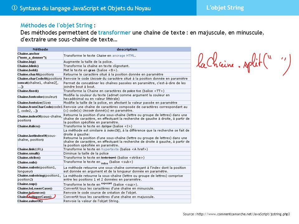 Syntaxe du langage JavaScript et Objets du Noyau L'objet String Source : http://www.commentcamarche.net/JavaScript/jsstring.php3 Méthodes de l'objet S