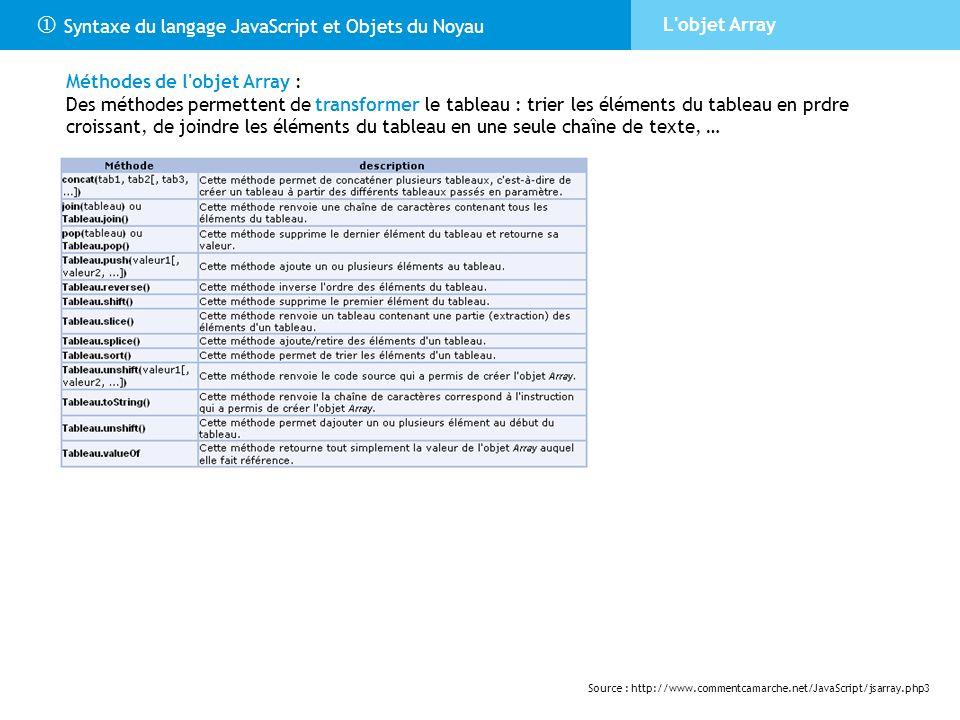 Source : http://www.commentcamarche.net/JavaScript/jsarray.php3 Syntaxe du langage JavaScript et Objets du Noyau L'objet Array Méthodes de l'objet Arr