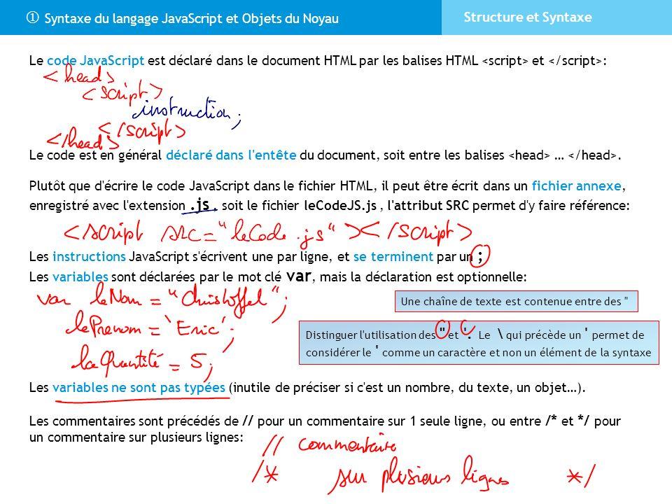 Syntaxe du langage JavaScript et Objets du Noyau Structure et Syntaxe Le code JavaScript est déclaré dans le document HTML par les balises HTML et : L