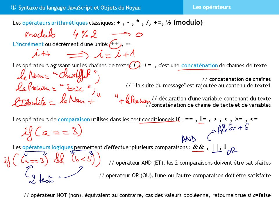 Les opérateurs arithmétiques classiques: +, -, *, /, +=, % (modulo) L'incrément ou décrément d'une unité: ++, -- Les opérateurs agissant sur les chaîn