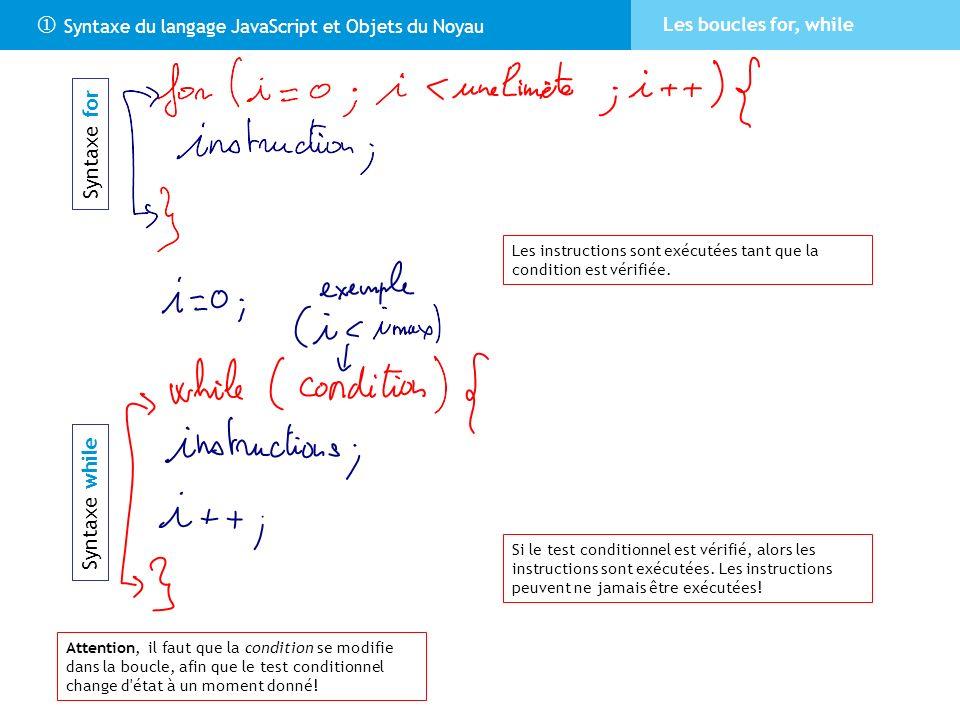Syntaxe du langage JavaScript et Objets du Noyau Les boucles for, while Syntaxe for Les instructions sont exécutées tant que la condition est vérifiée