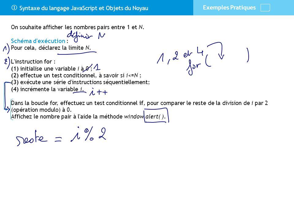 Syntaxe du langage JavaScript et Objets du Noyau Exemples Pratiques On souhaite afficher les nombres pairs entre 1 et N. Schéma d'exécution : Pour cel