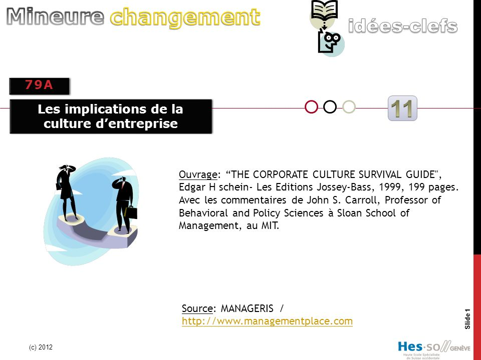 79A (c) 2012 Slide 1 Source: MANAGERIS / http://www.managementplace.com http://www.managementplace.com Ouvrage: THE CORPORATE CULTURE SURVIVAL GUIDE