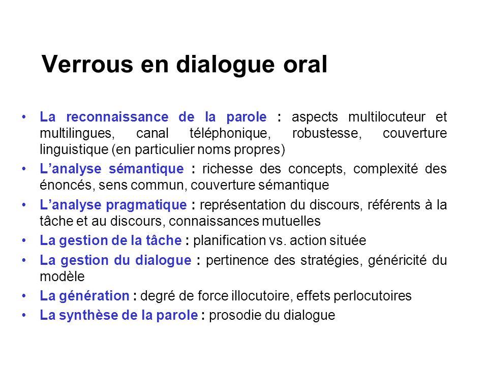 La reconnaissance de la parole : aspects multilocuteur et multilingues, canal téléphonique, robustesse, couverture linguistique (en particulier noms p