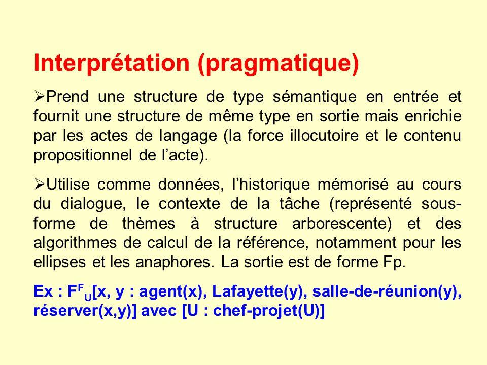 Interprétation (pragmatique) Prend une structure de type sémantique en entrée et fournit une structure de même type en sortie mais enrichie par les ac