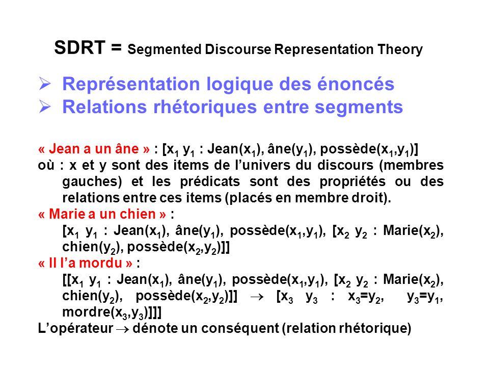 SDRT = Segmented Discourse Representation Theory Représentation logique des énoncés Relations rhétoriques entre segments « Jean a un âne » : [x 1 y 1