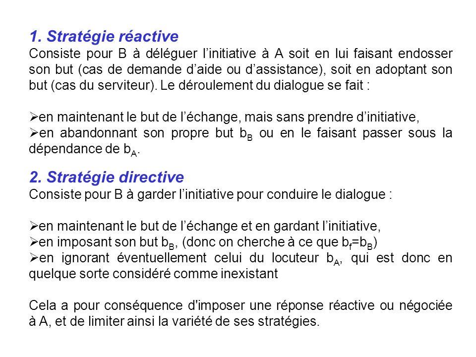 1. Stratégie réactive Consiste pour B à déléguer linitiative à A soit en lui faisant endosser son but (cas de demande daide ou dassistance), soit en a