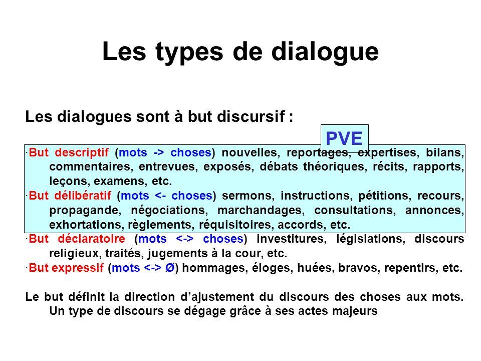 PVE Les types de dialogue Les dialogues sont à but discursif : ·But descriptif (mots -> choses) nouvelles, reportages, expertises, bilans, commentaire