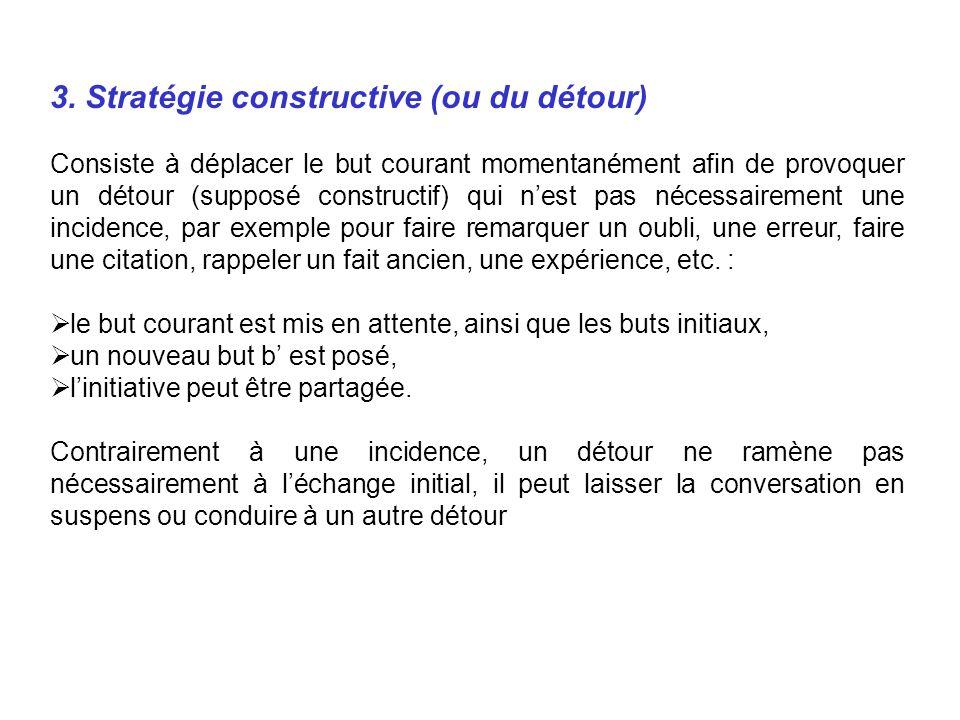 3. Stratégie constructive (ou du détour) Consiste à déplacer le but courant momentanément afin de provoquer un détour (supposé constructif) qui nest p