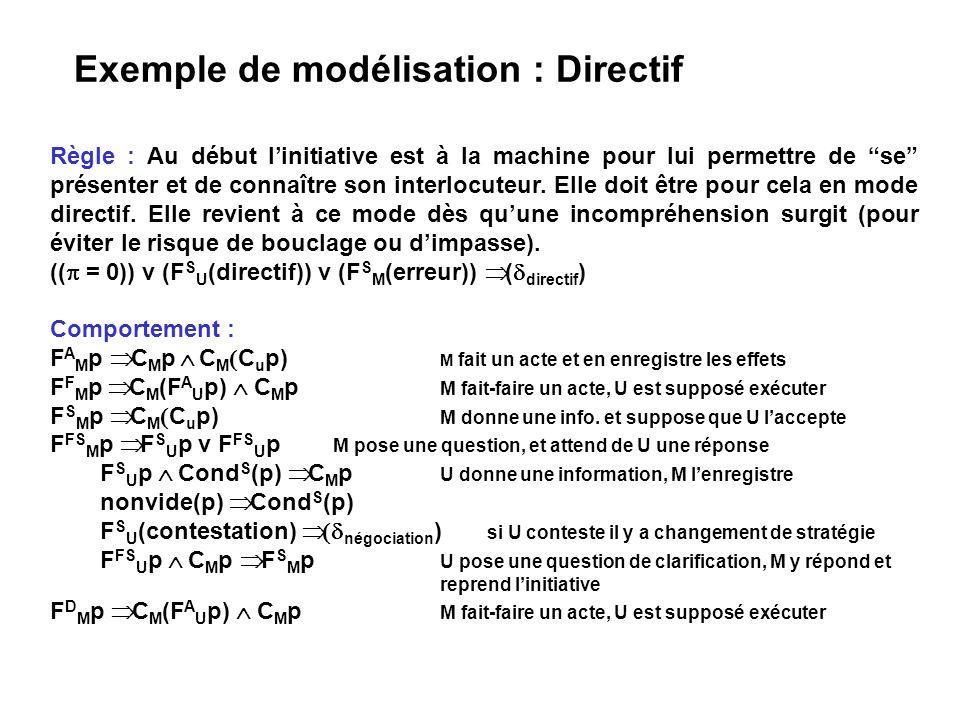 Exemple de modélisation : Directif Règle : Au début linitiative est à la machine pour lui permettre de se présenter et de connaître son interlocuteur.