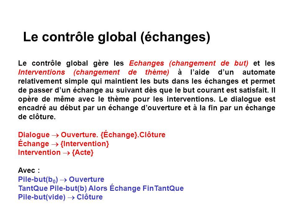 Le contrôle global (échanges) Le contrôle global gère les Echanges (changement de but) et les Interventions (changement de thème) à laide dun automate