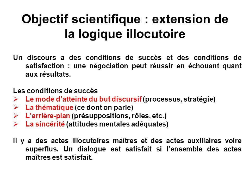 Objectif scientifique : extension de la logique illocutoire Un discours a des conditions de succès et des conditions de satisfaction : une négociation