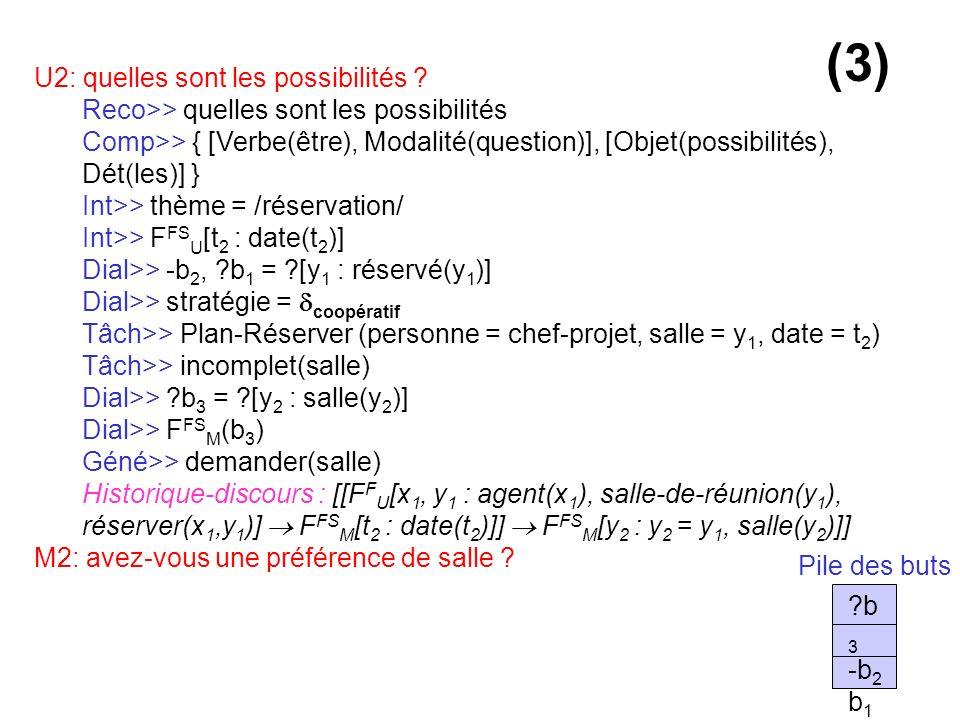 U2: quelles sont les possibilités ? Reco>> quelles sont les possibilités Comp>> { [Verbe(être), Modalité(question)], [Objet(possibilités), Dét(les)] }