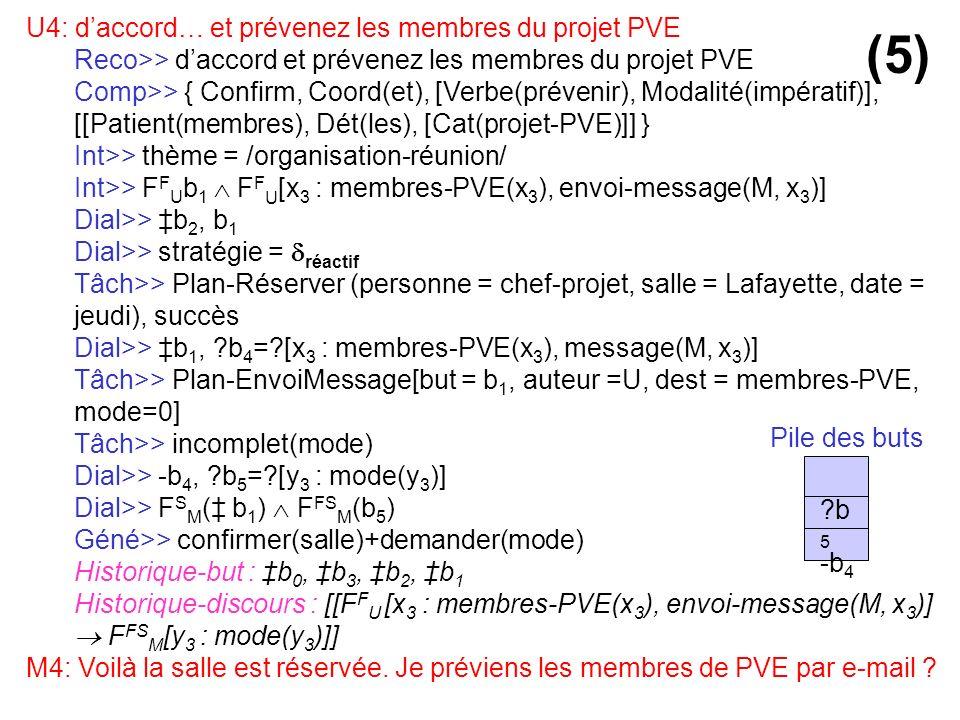 U4: daccord… et prévenez les membres du projet PVE Reco>> daccord et prévenez les membres du projet PVE Comp>> { Confirm, Coord(et), [Verbe(prévenir),