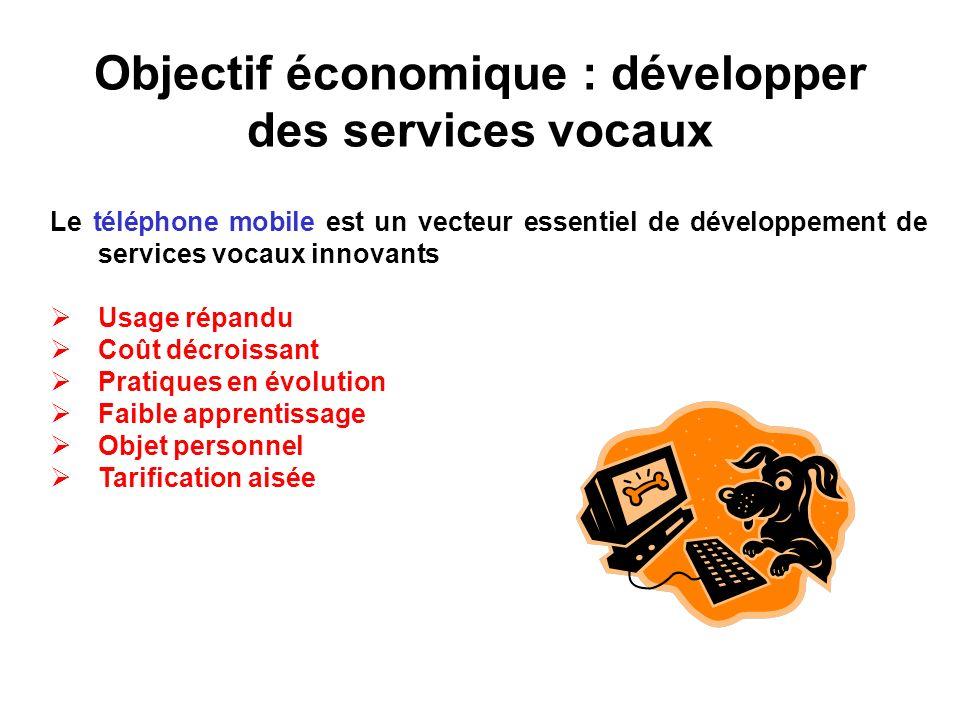 Objectif économique : développer des services vocaux Le téléphone mobile est un vecteur essentiel de développement de services vocaux innovants Usage