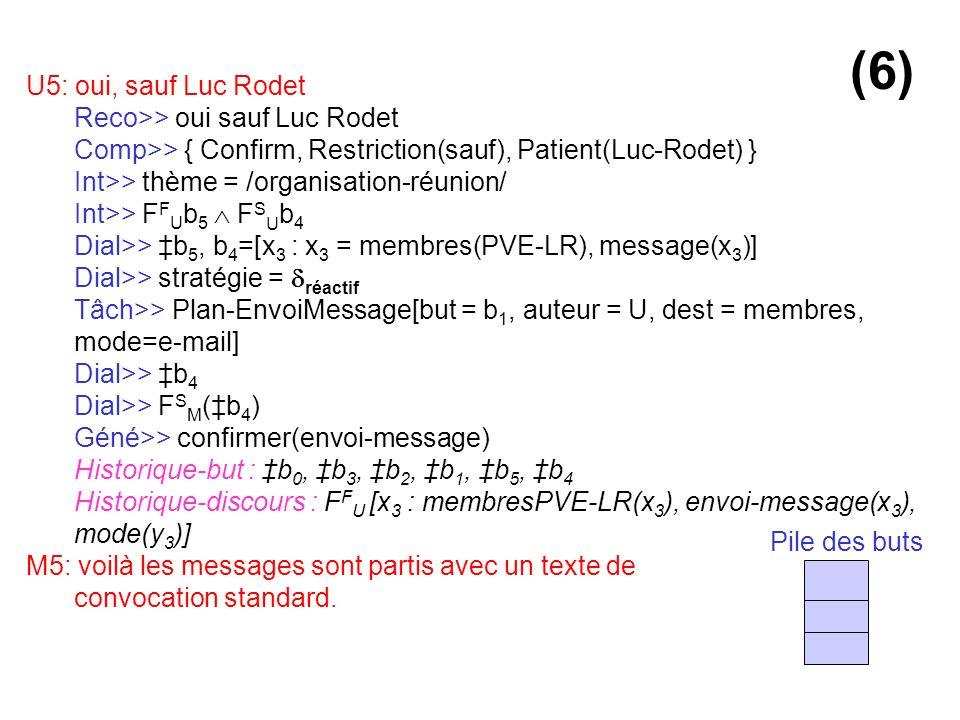 U5: oui, sauf Luc Rodet Reco>> oui sauf Luc Rodet Comp>> { Confirm, Restriction(sauf), Patient(Luc-Rodet) } Int>> thème = /organisation-réunion/ Int>>