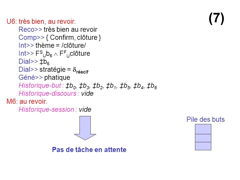 U6: très bien, au revoir. Reco>> très bien au revoir Comp>> { Confirm, clôture } Int>> thème = /clôture/ Int>> F S U b 6 F F U clôture Dial>> b 6 Dial