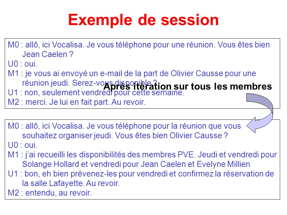 Exemple de session M0 : allô, ici Vocalisa. Je vous téléphone pour une réunion. Vous êtes bien Jean Caelen ? U0 : oui. M1 : je vous ai envoyé un e-mai