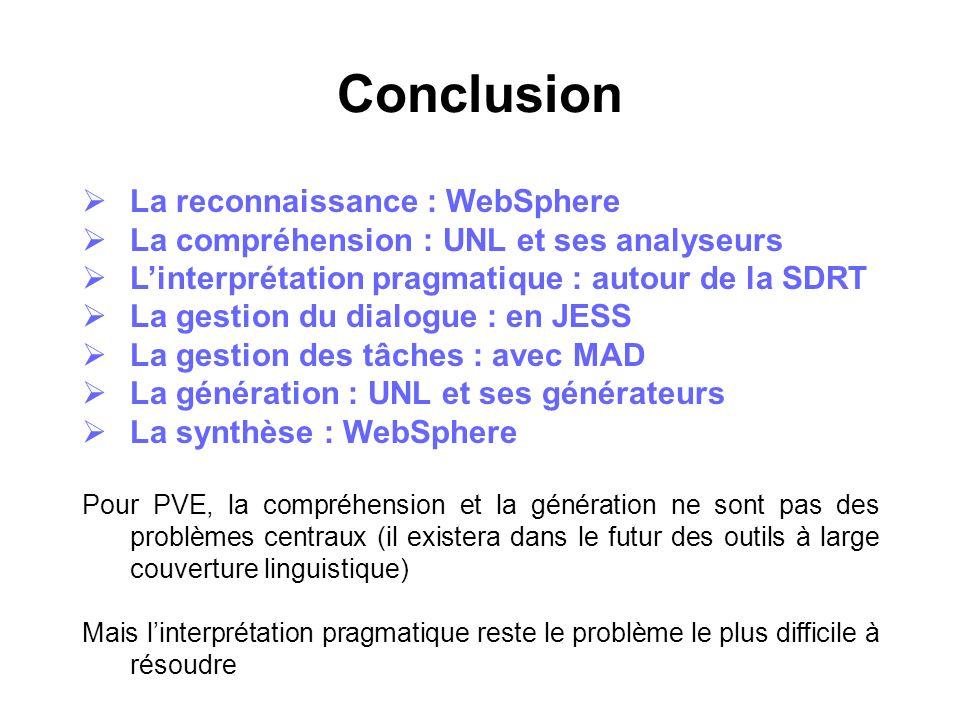 Conclusion La reconnaissance : WebSphere La compréhension : UNL et ses analyseurs Linterprétation pragmatique : autour de la SDRT La gestion du dialog