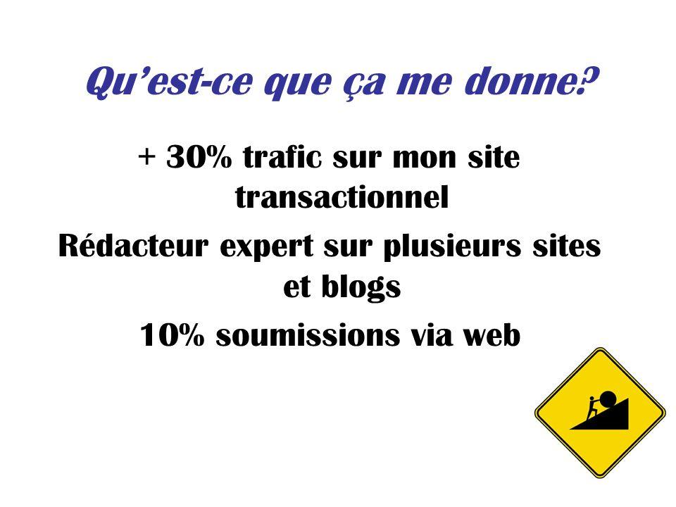 Quest-ce que ça me donne? + 30% trafic sur mon site transactionnel Rédacteur expert sur plusieurs sites et blogs 10% soumissions via web