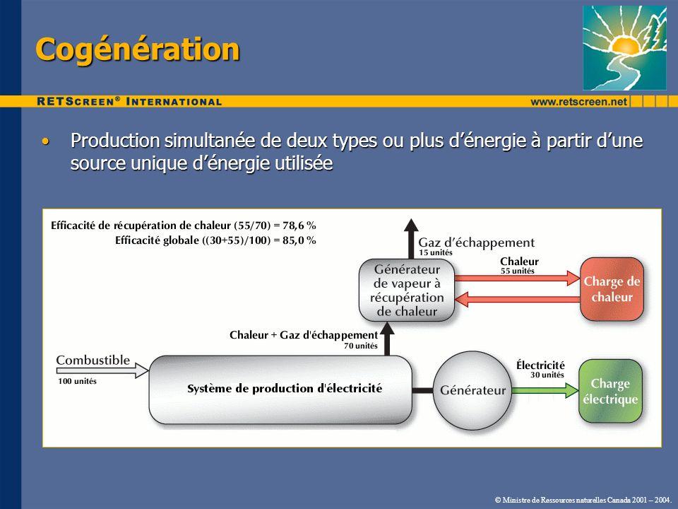 Production simultanée de deux types ou plus dénergie à partir dune source unique dénergie utiliséeProduction simultanée de deux types ou plus dénergie
