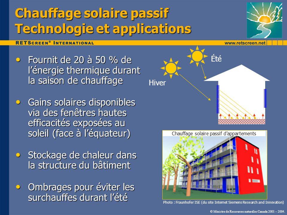 Fournit de 20 à 50 % de lénergie thermique durant la saison de chauffage Fournit de 20 à 50 % de lénergie thermique durant la saison de chauffage Gain