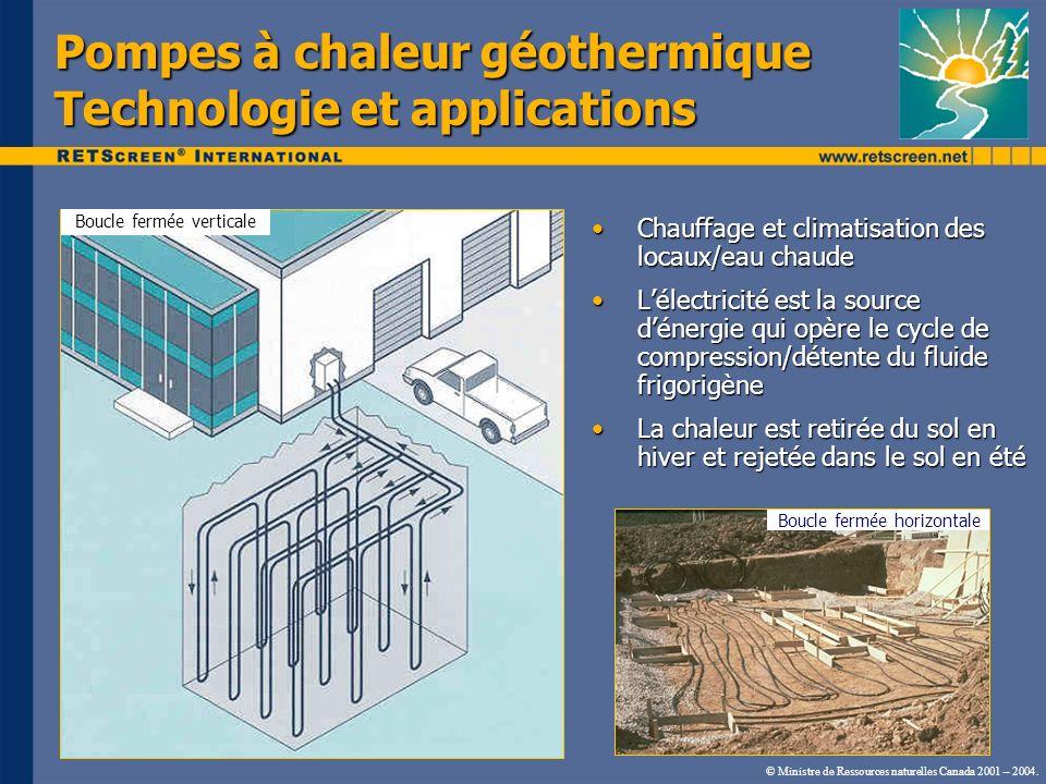 Pompes à chaleur géothermique Technologie et applications Chauffage et climatisation des locaux/eau chaudeChauffage et climatisation des locaux/eau ch