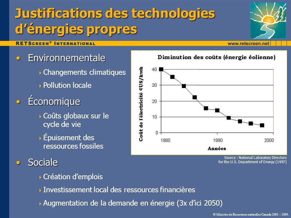 Justifications des technologies dénergies propres EnvironnementaleEnvironnementale Changements climatiques Pollution locale ÉconomiqueÉconomique Coûts