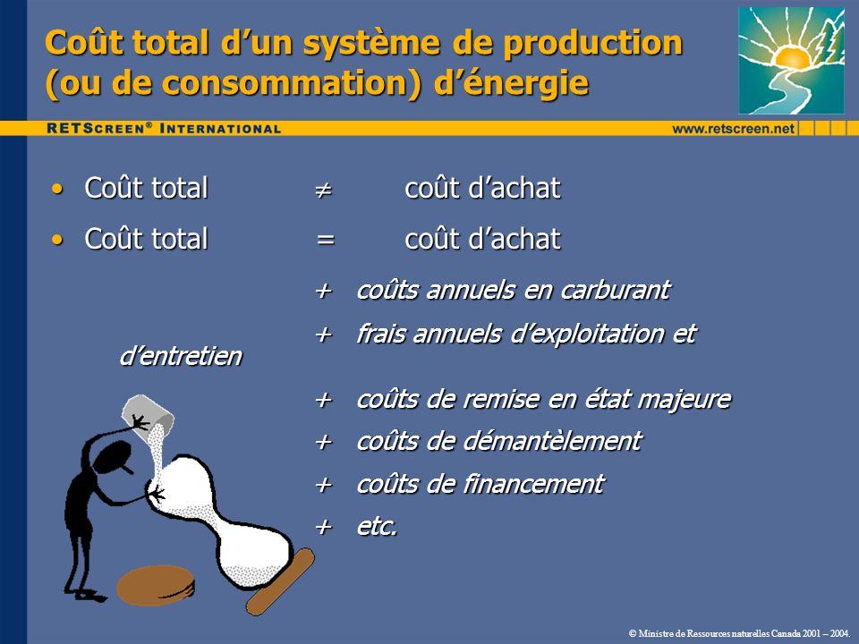 Coût total dun système de production (ou de consommation) dénergie Coût total coût dachatCoût total coût dachat Coût total = coût dachatCoût total = c
