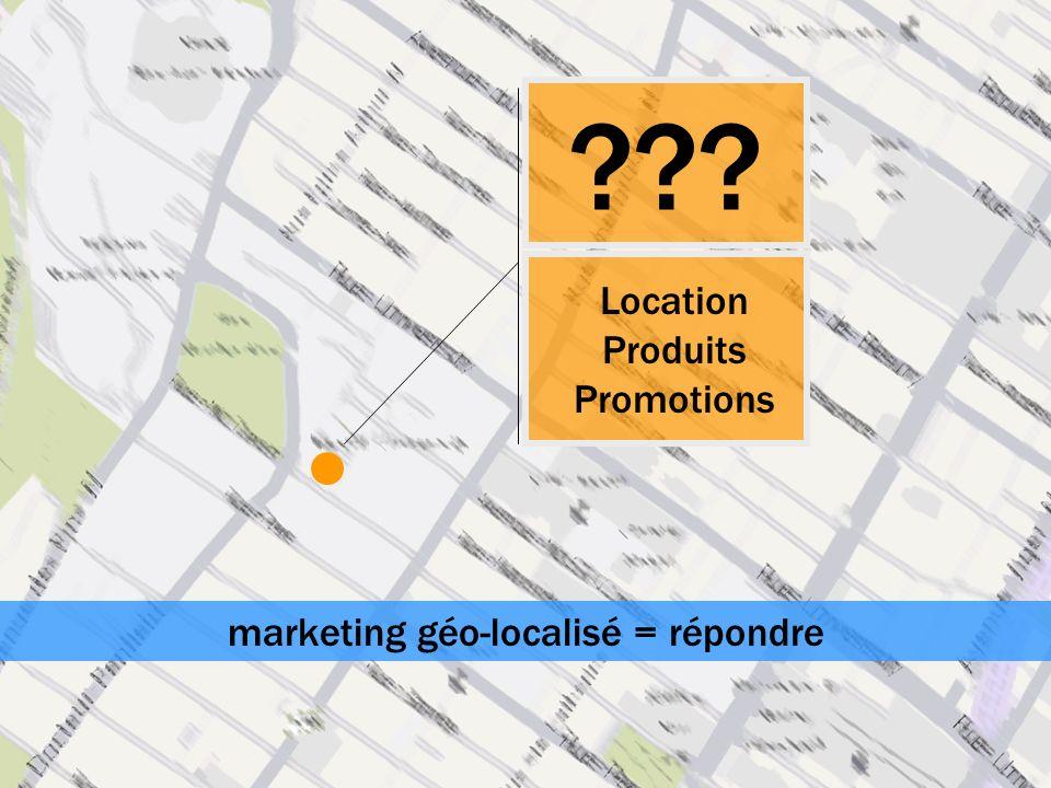 marketing géo-localisé = répondre ??? Location Produits Promotions