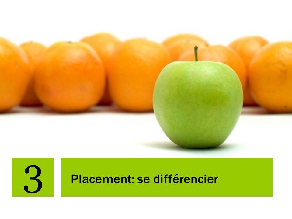 Placement: se différencier 3