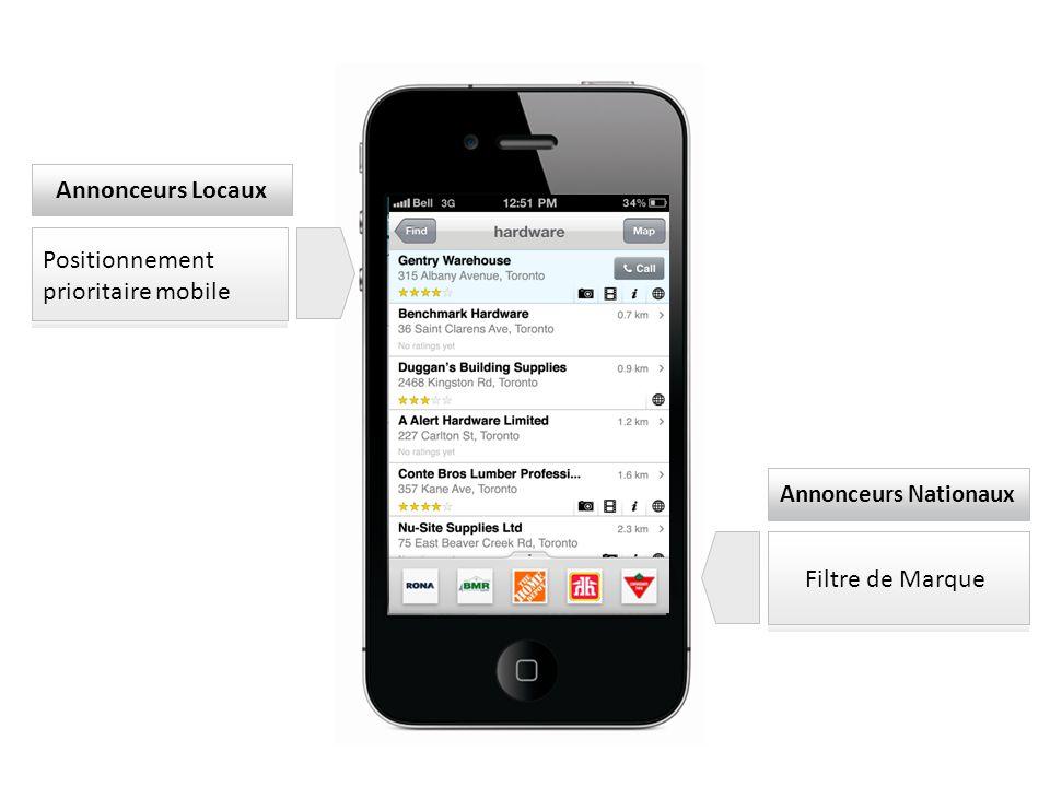 Filtre de Marque Annonceurs Nationaux Positionnement prioritaire mobile Annonceurs Locaux