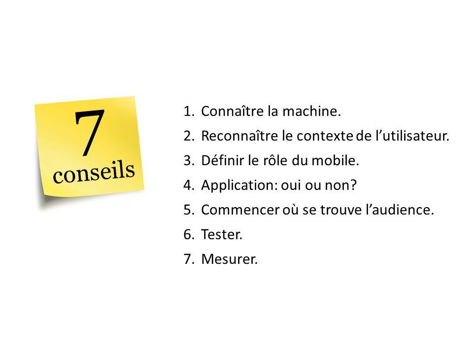 1.Connaître la machine. 2.Reconnaître le contexte de lutilisateur. 3.Définir le rôle du mobile. 4.Application: oui ou non? 5.Commencer où se trouve la