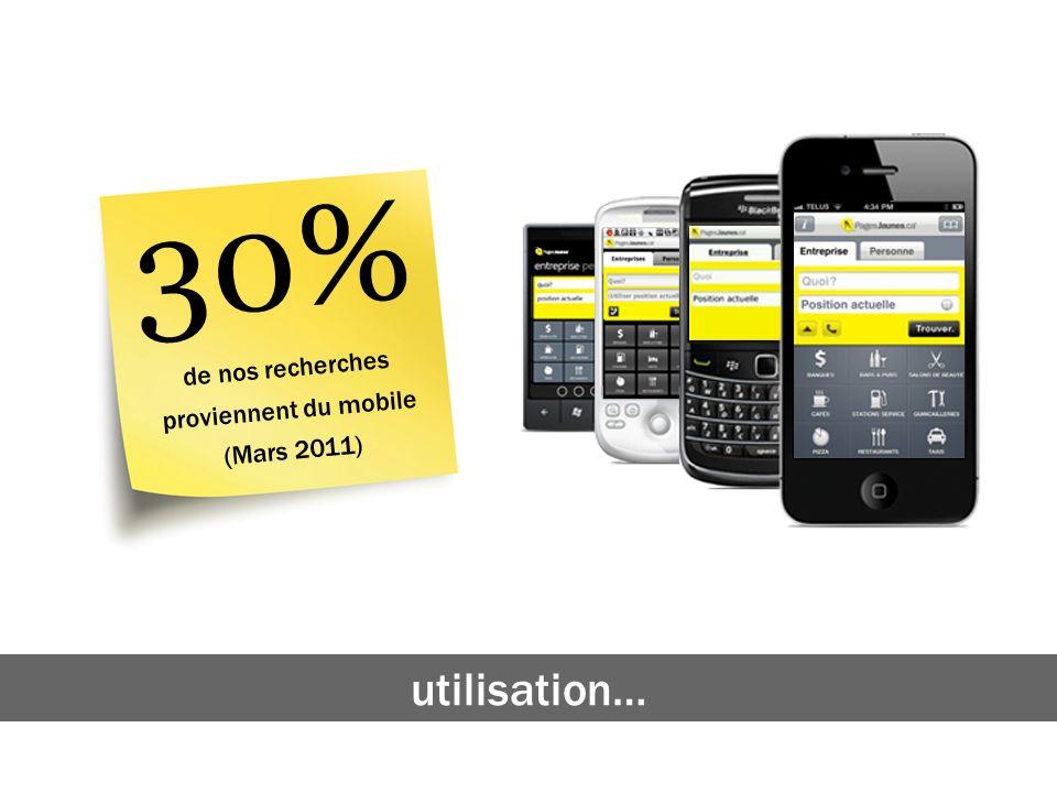 30% de nos recherches proviennent du mobile (Mars 2011) utilisation…