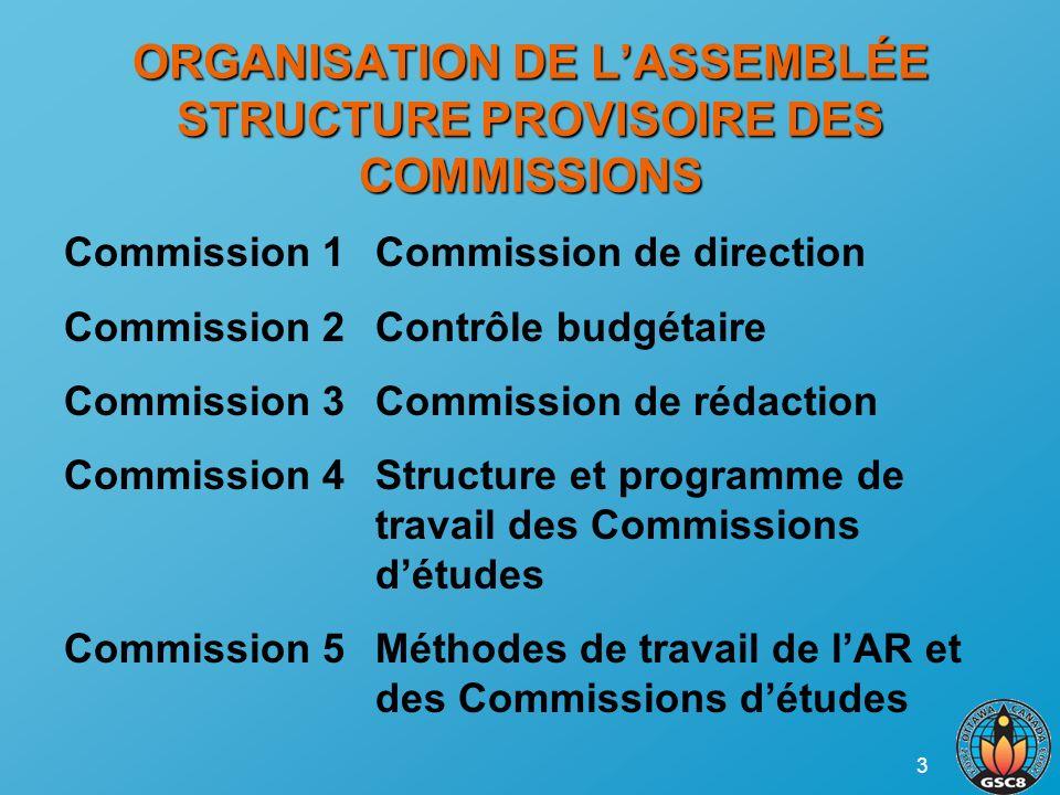 3 ORGANISATION DE LASSEMBLÉE STRUCTURE PROVISOIRE DES COMMISSIONS ORGANISATION DE LASSEMBLÉE STRUCTURE PROVISOIRE DES COMMISSIONS Commission 1Commission de direction Commission 2Contrôle budgétaire Commission 3Commission de rédaction Commission 4Structure et programme de travail des Commissions détudes Commission 5Méthodes de travail de lAR et des Commissions détudes