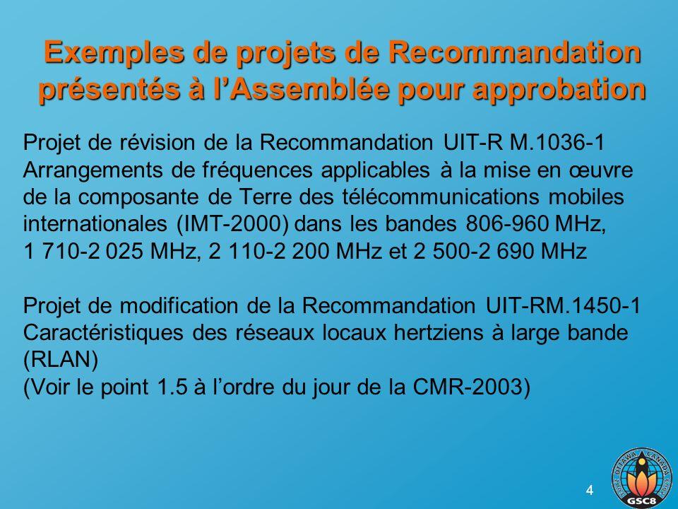 4 Exemples de projets de Recommandation présentés à lAssemblée pour approbation Projet de révision de la Recommandation UIT-R M.1036-1 Arrangements de fréquences applicables à la mise en œuvre de la composante de Terre des télécommunications mobiles internationales (IMT-2000) dans les bandes 806-960 MHz, 1 710-2 025 MHz, 2 110-2 200 MHz et 2 500-2 690 MHz Projet de modification de la Recommandation UIT-RM.1450-1 Caractéristiques des réseaux locaux hertziens à large bande (RLAN) (Voir le point 1.5 à lordre du jour de la CMR-2003)