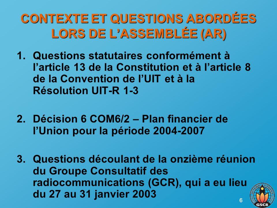 6 CONTEXTE ET QUESTIONS ABORDÉES LORS DE LASSEMBLÉE (AR) 1.Questions statutaires conformément à larticle 13 de la Constitution et à larticle 8 de la Convention de lUIT et à la Résolution UIT-R 1-3 2.Décision 6 COM6/2 – Plan financier de lUnion pour la période 2004-2007 3.Questions découlant de la onzième réunion du Groupe Consultatif des radiocommunications (GCR), qui a eu lieu du 27 au 31 janvier 2003