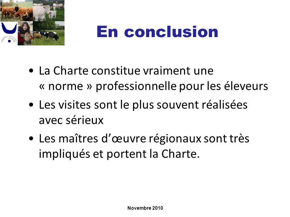 Novembre 2010 En conclusion La Charte constitue vraiment une « norme » professionnelle pour les éleveurs Les visites sont le plus souvent réalisées avec sérieux Les maîtres dœuvre régionaux sont très impliqués et portent la Charte.