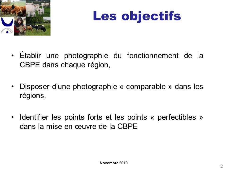 Novembre 2010 2 Établir une photographie du fonctionnement de la CBPE dans chaque région, Disposer dune photographie « comparable » dans les régions, Identifier les points forts et les points « perfectibles » dans la mise en œuvre de la CBPE Les objectifs