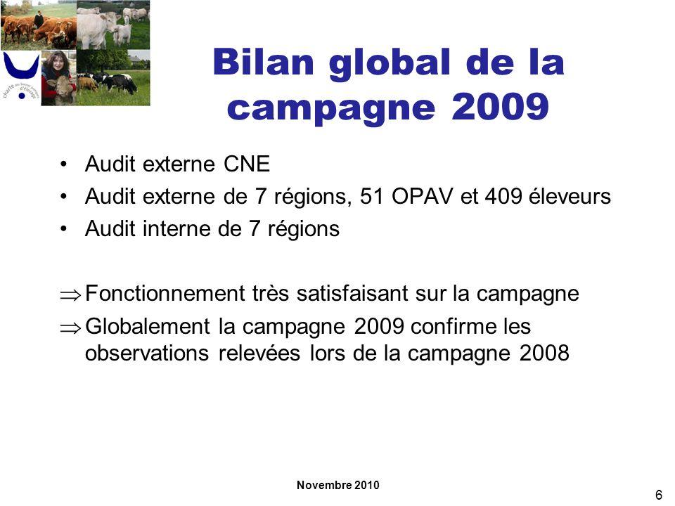 Novembre 2010 6 Bilan global de la campagne 2009 Audit externe CNE Audit externe de 7 régions, 51 OPAV et 409 éleveurs Audit interne de 7 régions Fonctionnement très satisfaisant sur la campagne Globalement la campagne 2009 confirme les observations relevées lors de la campagne 2008