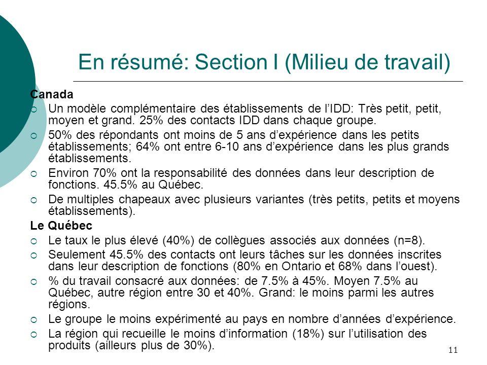 11 En résumé: Section I (Milieu de travail) Canada Un modèle complémentaire des établissements de lIDD: Très petit, petit, moyen et grand. 25% des con