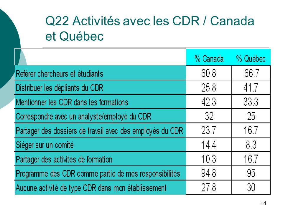 14 Q22 Activités avec les CDR / Canada et Québec