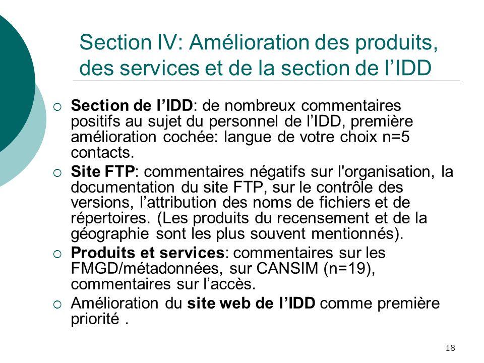 18 Section IV: Amélioration des produits, des services et de la section de lIDD Section de lIDD: de nombreux commentaires positifs au sujet du personn