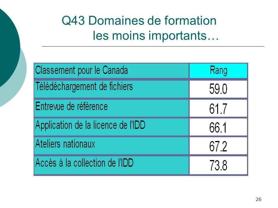 26 Q43 Domaines de formation les moins importants…