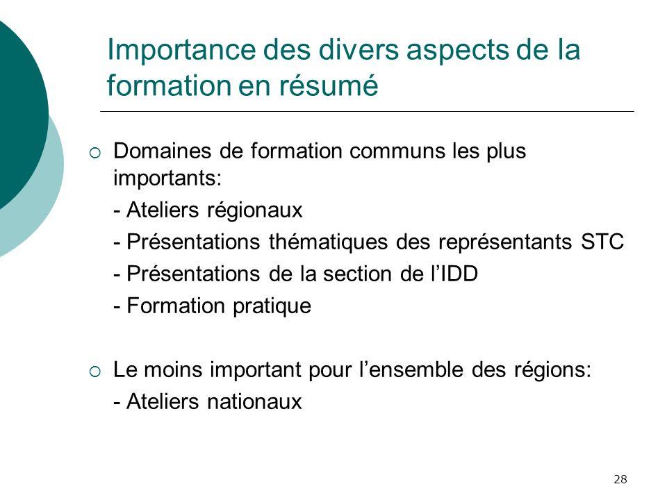 28 Importance des divers aspects de la formation en résumé Domaines de formation communs les plus importants: - Ateliers régionaux - Présentations thé