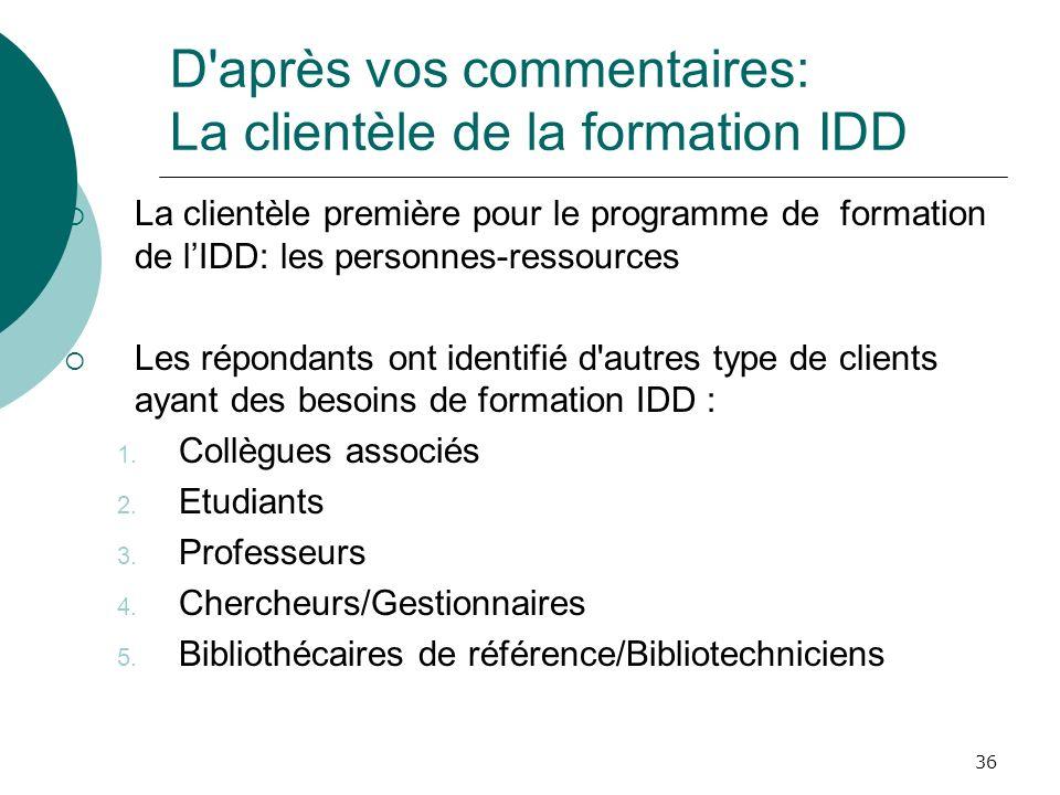 36 D'après vos commentaires: La clientèle de la formation IDD La clientèle première pour le programme de formation de lIDD: les personnes-ressources L