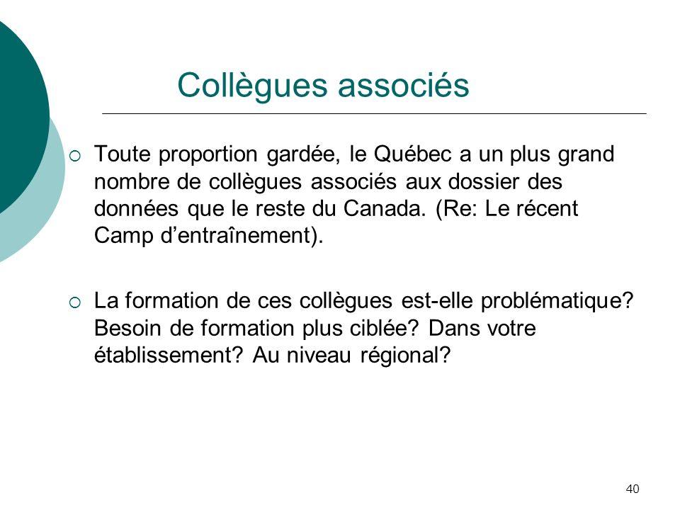 40 Collègues associés Toute proportion gardée, le Québec a un plus grand nombre de collègues associés aux dossier des données que le reste du Canada.