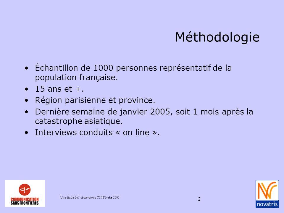 Une étude de lobservatoire CSF Février 2005 2 Méthodologie Échantillon de 1000 personnes représentatif de la population française.